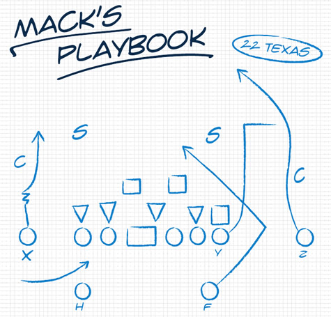 Mack's Playbook